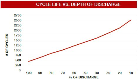 A Literature Review of Life Cycle Costing in the Product